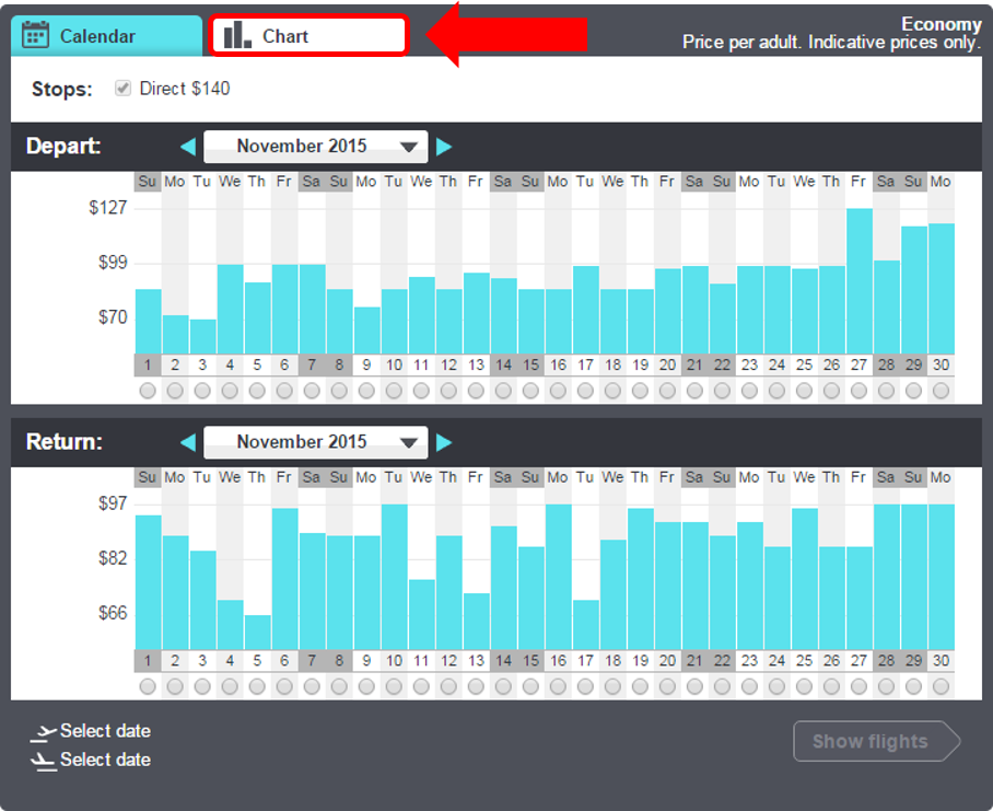 Clicking on the 'Chart' tab next to the 'Calendar' tab will allow you to compare prices in a chart view.
